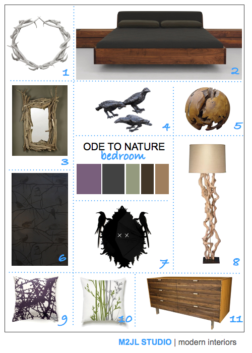 Inspiration board ode to nature bedroom