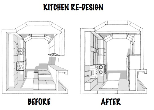 Restaurant Kitchen Layout 3d m2jl studio | modern interiors: revisiting the layout of a kitchen