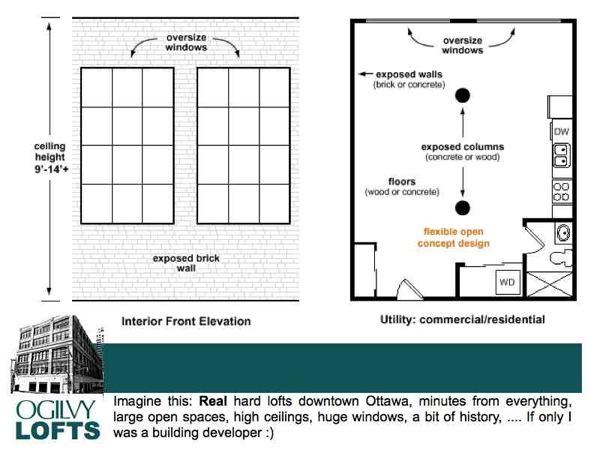 ogilvy building ottawa rideau street hard loft potential