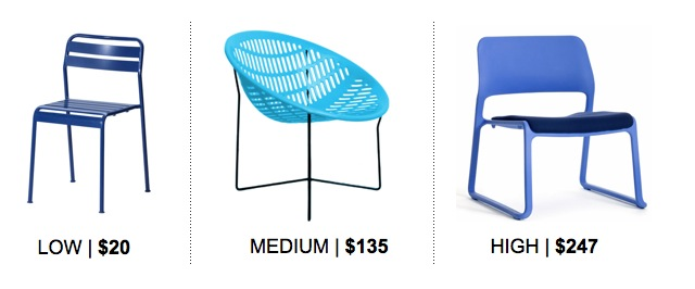 modern outdoor chair blue IKEA Mikaza Home Design Within Reach